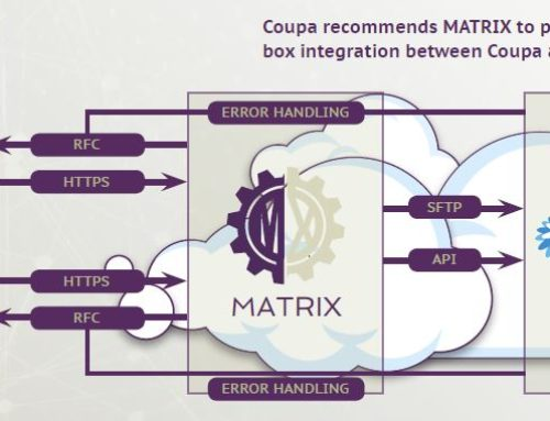 SAP to Coupa Integration – MATRIX the preferred solution