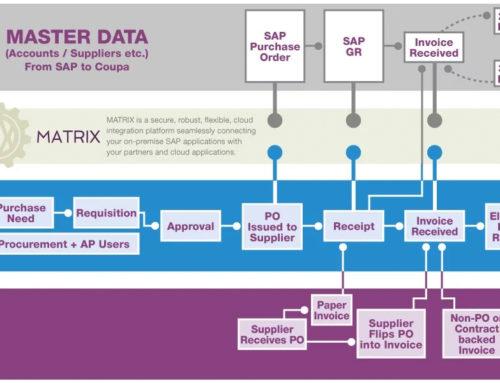 10 reasons businesses choose MATRIX for SAP-Coupa Integration